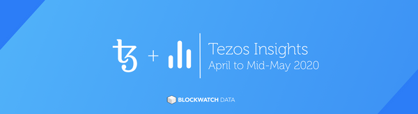 State of the Tezos Network –  April to mid-May 2020