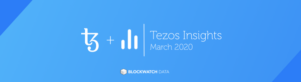 State of the Tezos Network – March 2020